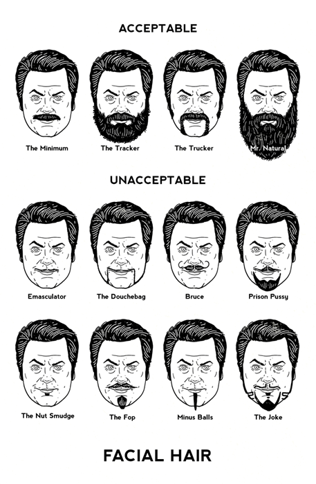 How to wear facial hair